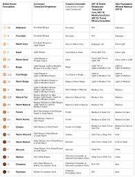 mineral makeup bobbi brown foundation shade chart