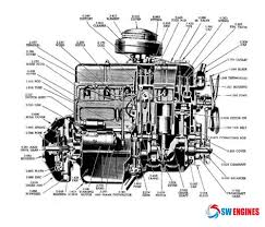 chevrolet 235 261 engine diagram swengines technical drawings engine