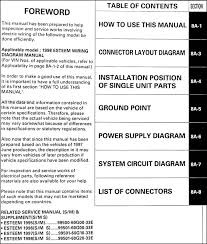 suzuki esteeme wiring diagram wiring diagrams and schematics suzuki esteem salvage wiring diagrams base