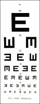 20 20 Vision Chart Eye Testing Distance Vision Chart Wall Mount With Standard