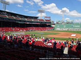 Boston Red Sox Seating Chart View Fenway Park View From Loge Box 109 Vivid Seats
