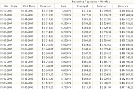 Mortgage Rate Table Current Mortgage Rate Table