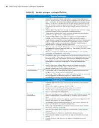Sample Tolling Agreement Part 24 DecisionMaking And Planning Guide Road Pricing Public 13