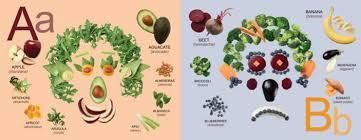 healthy foods inside