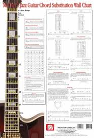 Jazz Guitar Chord Substitution Wall Chart Wall Chart Mb