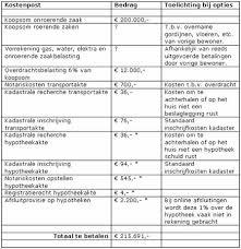 Kosten notaris bij aankoop woning