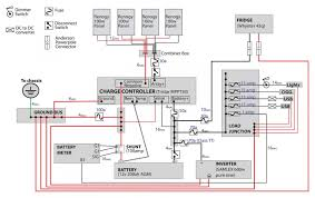 pv wire diagram wiring diagram libraries pv wiring diagram nz wiring diagram sitepv wiring diagram nz wiring library pv diagram software pv