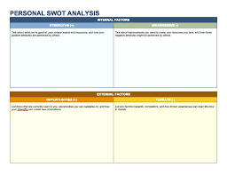 Personal Swot Analysis Competitor Presentation Example Free