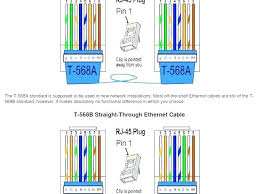 straight through wired rj 45 cat6 wiring diagram rj45 socket wiring diagram inspirational cat 6 wire cable jack and rj 45 cat6 rj45 wiring diagram cable diagrams co cat 6