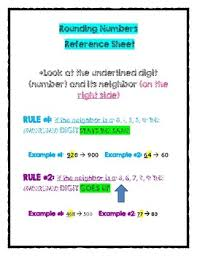 Rounding Rules Chart Bundled Rounding Rule Rounding Practice Page And Blank