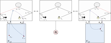 Figure 3 From Charted Metropolis Light Transport Semantic