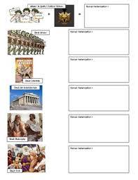 Hellenistic Culture And Roman Culture Venn Diagram Answers Greek Culture Worksheets Teaching Resources Teachers Pay