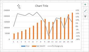 Excel Combo Chart Template Best Excel Tutorial Chart With Number And Percentage