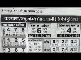 Videos Matching Kalyan Ki Duniya Tara Mumbai Chart Kalyan