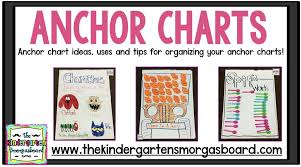 Anchor Charts Stunning Anchor Charts Ideas Tips And Tricks The Kindergarten Smorgasboard