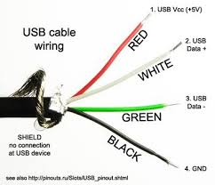 which wires in a usb wire are the positive and negative for power green and white are the data wires
