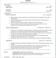 Professional Resume Critique Resume Critique Got Professional Help Not Much Luck