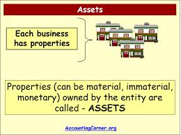 accounting equation 1