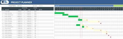 Project Planner Gantt Chart Excelsupersite