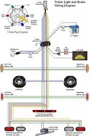 wiring diagram trailer za wiring image wiring diagram plug wiring diagram south africa wiring diagram on wiring diagram trailer za
