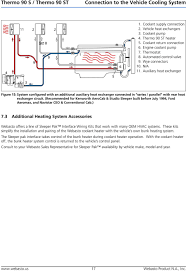 thermo 90 s b gasoline thermo 90 s d diesel thermo 90 st b auxiliary heat exchanger figure system configured an additional auxiliary heat exchanger connected in series