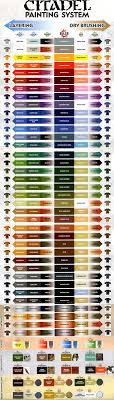 Games Workshop Paint Chart Pin By Verse On Crafting Games Workshop Paints Warhammer