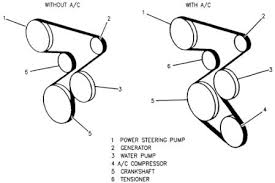 chevy corsica diagram for serpentine belt engine mechanical let me know if your engine size is different than 2 2l 2 2l engines
