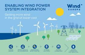 Wind Turbine System Design Enabling Wind Power System Integration Windeurope