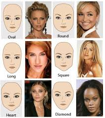 Face Shape Chart Different Face Shapes Need Different Kinds Of Make Up