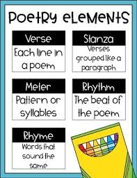 Poetry Play And Prose Element Anchor Chart