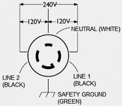 l14 30 wiring diagram 125v wiring diagram libraries l14 30 wiring diagram 125v wiring diagrams schematicl14 30p wiring a trusted wiring diagram nema 14