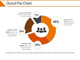 Donut Pie Chart Powerpoint Slide Deck Template Powerpoint