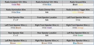 99 f250 radio wiring diagram bestharleylinks info 2002 toyota camry radio wiring diagram 2005 toyota camry radio wiring diagram smartproxyfo