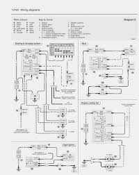toyota tundra wiring diagram on jeep grand cherokee tailgate diagram toyota tundra wiring diagram on jeep grand cherokee tailgate diagram how i successfuly organized my very