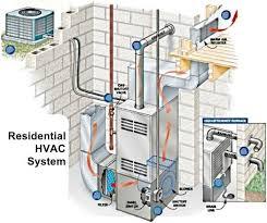 similiar residential hvac duct parts keywords lennox hvac wiring diagram lennox printable images
