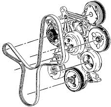2 2 s10 belt diagram data wiring diagram blog 99 s10 belt diagram data wiring diagram blog dodge ram 1500 belt diagram 2 2 s10 belt diagram