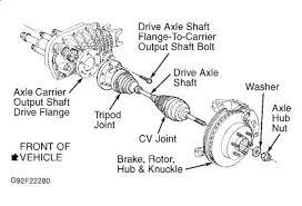 dodge 2500 rear axle parts diagram all image wiring diagram F350 Rear Axle Diagram how to install replace front brakes chevy silverado gmc sierra 2500hd on dodge 2500 rear axle 2002 trailblazer front end diagram 2004 f350 rear axle diagram