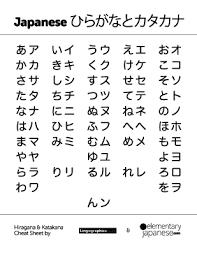 Printable Japanese Alphabet Chart Japanese Hiragana And Katakana Cheat Sheet Printable Pdf