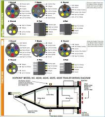 seven wire trailer plug diagram dogboi info connector wiring diagrams car and bike wiring 7 way trailer
