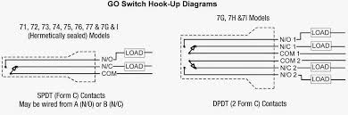 topworx limit switch wiring diagram topworx limit switch wiring topworx limit switch wiring diagram topworx discover your wiring