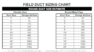 Cfm Chart Duct Sizing Cfm Flexvr Co