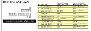 car stero wiring diagram for 1997 chevy silverado chevy stereo 97 Chevy Cavalier Wiring Diagram chevy stereo wiring diagrams automotivestereo diagram chevy cavalier car chevrolet radio for silverado large 97 chevy cavalier wiring diagram