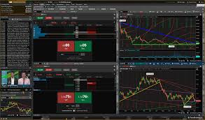 Thinkorswim Bitcoin Chart How To Buy Bitcoin In 2019 Forexbrokers Com