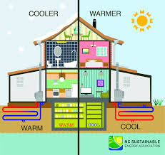 residential geothermal heat pump. Exellent Heat NCu0027s Geothermal Industry Geothermal_House_Preview For Residential Heat Pump E