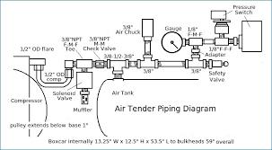 air compressor pressure switch wiring diagram sample wiring diagram Air Compressor Starter Wiring Diagram air compressor pressure switch wiring diagram air pressor pressure switch plumbing diagram within air pressor