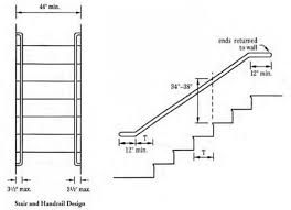 Maybe you would like to learn more about one of these? Image Result For Handrail Code Stair Dimensions Handrail Interior Stair Railing