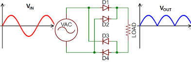 full wave rectifier circuit working and theory full wave rectifier