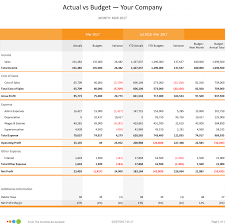 Difference Between Budgets Vs Cash Flow Forecasts Calxa