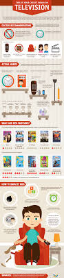 effects of watching too much tv essay water pollution causes and  how television affects childrens brain infographic e learning how television affects childrens brain infographic