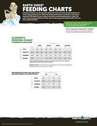 Elements Multi Part Liquid Nutrient System
